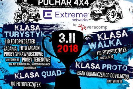 Lajtowy Puchar 4×4 Extreme Network